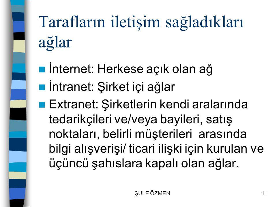 ŞULE ÖZMEN10 e - ticaretde ilgili taraflar ve iletişim sağladıkları ağlar (e - ortamda)  İşletmeler - Müşteriler (Tüketiciler)  İşletmeler – İşletme