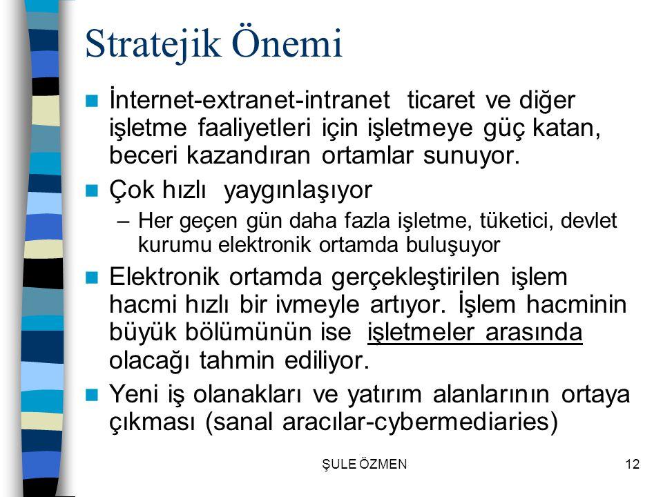 ŞULE ÖZMEN11 Tarafların iletişim sağladıkları ağlar  İnternet: Herkese açık olan ağ  İntranet: Şirket içi ağlar  Extranet: Şirketlerin kendi aralar