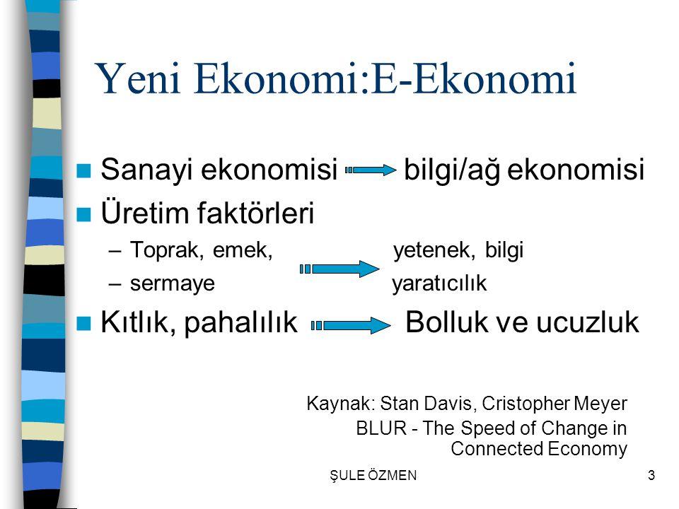 ŞULE ÖZMEN3 Yeni Ekonomi:E-Ekonomi  Sanayi ekonomisi bilgi/ağ ekonomisi  Üretim faktörleri –Toprak, emek, yetenek, bilgi –sermaye yaratıcılık  Kıtlık, pahalılık Bolluk ve ucuzluk Kaynak: Stan Davis, Cristopher Meyer BLUR - The Speed of Change in Connected Economy