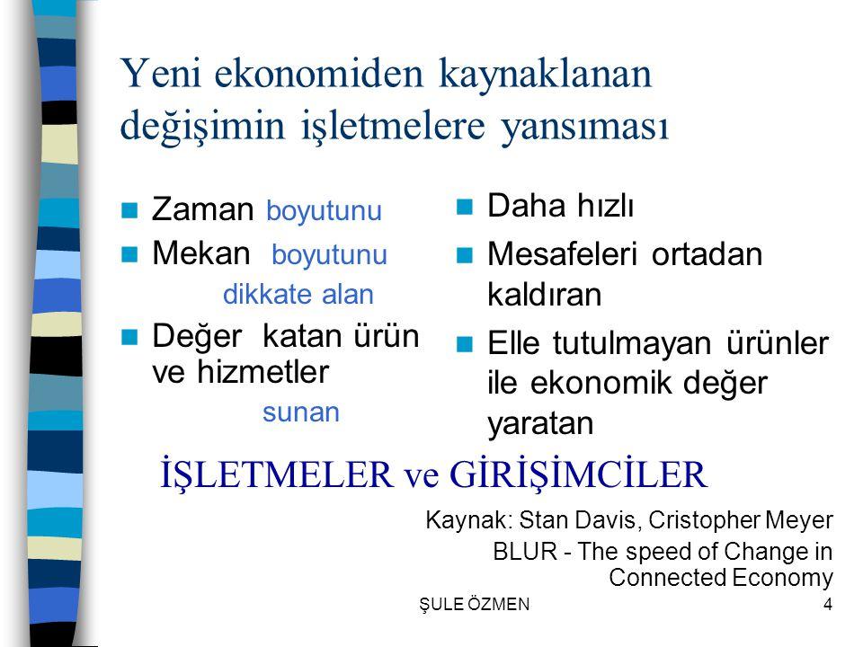 ŞULE ÖZMEN3 Yeni Ekonomi:E-Ekonomi  Sanayi ekonomisi bilgi/ağ ekonomisi  Üretim faktörleri –Toprak, emek, yetenek, bilgi –sermaye yaratıcılık  Kıtl