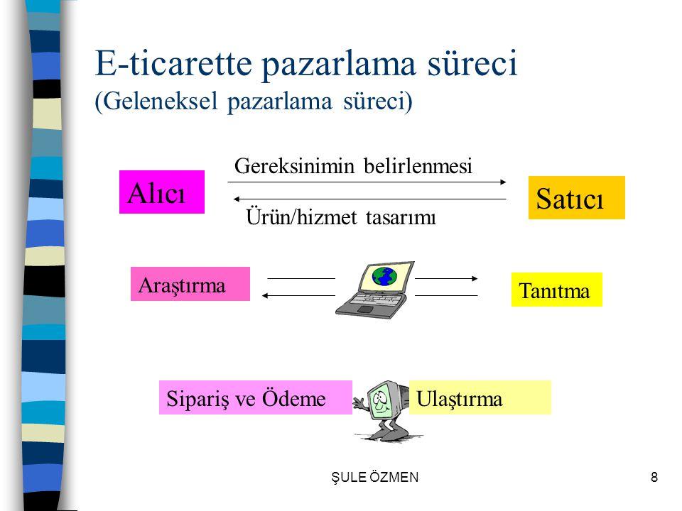 ŞULE ÖZMEN8 E-ticarette pazarlama süreci (Geleneksel pazarlama süreci) Alıcı Satıcı Araştırma Tanıtma Sipariş ve ÖdemeUlaştırma Gereksinimin belirlenmesi Ürün/hizmet tasarımı