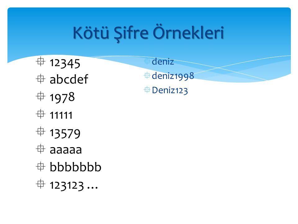  deniz  deniz1998  Deniz123 Kötü Şifre Örnekleri  12345  abcdef  1978  11111  13579  aaaaa  bbbbbbb  123123 …