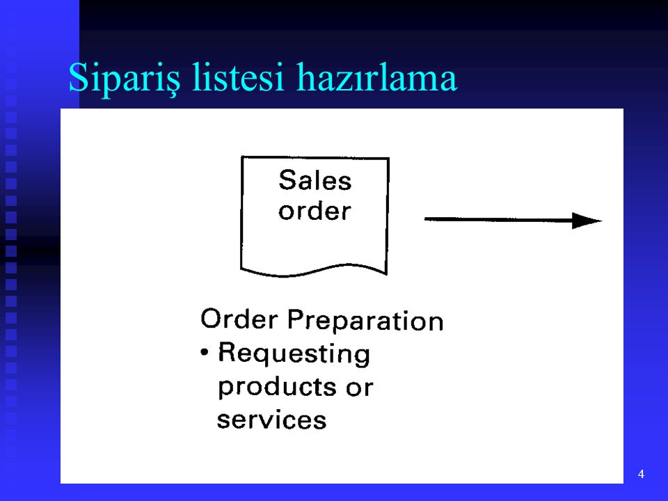 5  Sipariş listesi hazırlama, ürün veya hizmetin formel olarak talep edilmesi için gerekli adımları kapsar.
