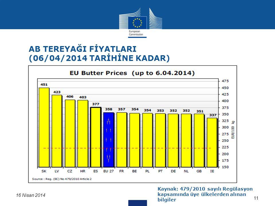 16 Nisan 2014 11 AB TEREYAĞI FİYATLARI (06/04/2014 TARİHİNE KADAR) Kaynak: 479/2010 sayılı Regülasyon kapsamında üye ülkelerden alınan bilgiler
