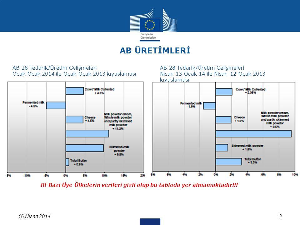 Kaynak:562/2005 ve 479/2010 sayılı Regülasyon kapsamında üye ülkelerden alınan bilgiler Data for DK missing 16 Nisan 2014 AB Süt İşletmeleri Kotasyonları 13 (Üye ülkelerden alınan bilgilere göre AB ortalamaları ve üretim miktarları)