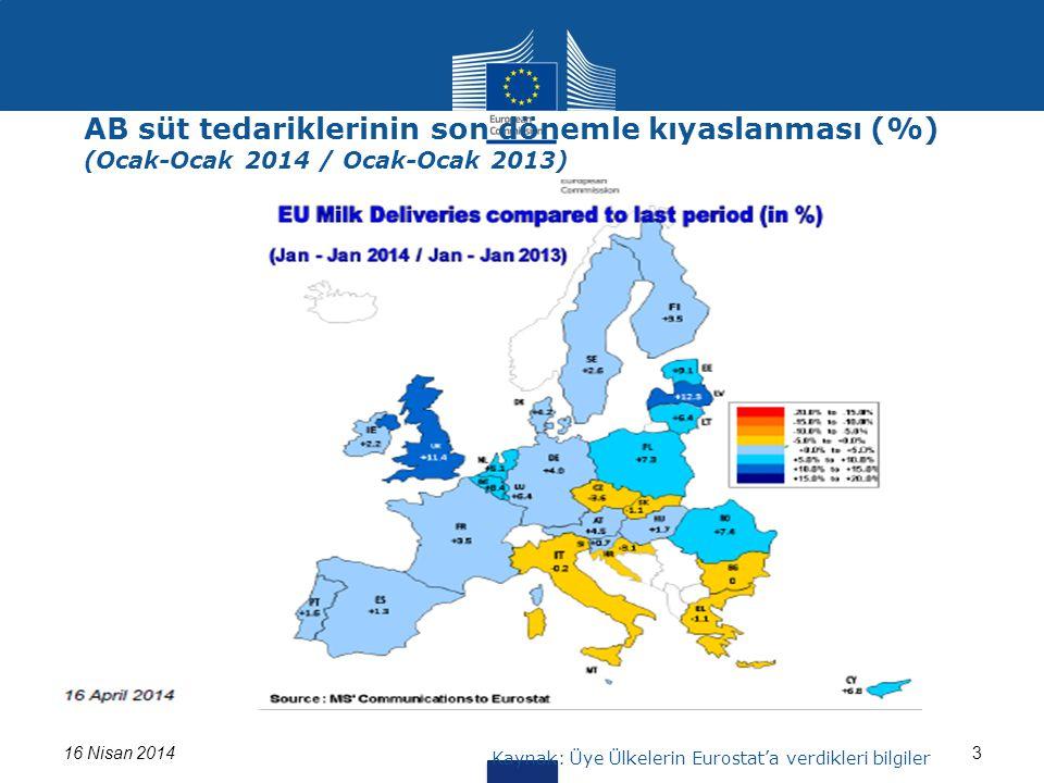 316 Nisan 2014 Kaynak: Üye Ülkelerin Eurostat'a verdikleri bilgiler AB süt tedariklerinin son dönemle kıyaslanması (%) (Ocak-Ocak 2014 / Ocak-Ocak 201