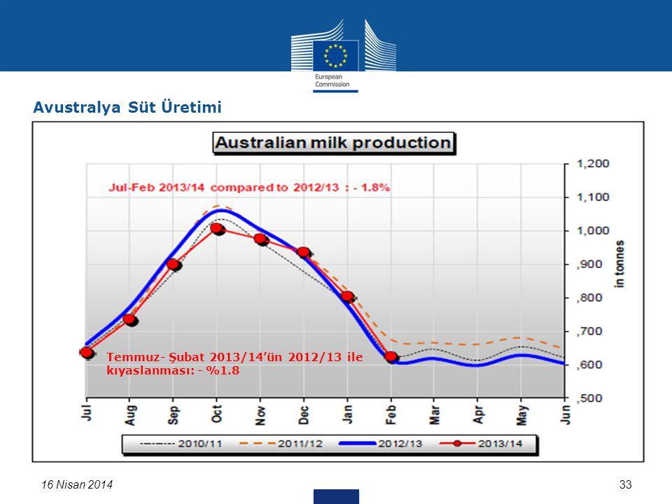 16 Nisan 201433 Avustralya Süt Üretimi Temmuz- Şubat 2013/14'ün 2012/13 ile kıyaslanması: - %1.8