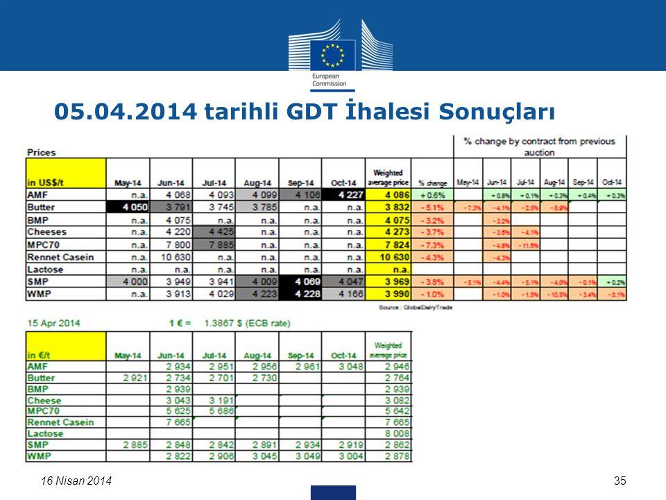 3516 Nisan 2014 05.04.2014 tarihli GDT İhalesi Sonuçları