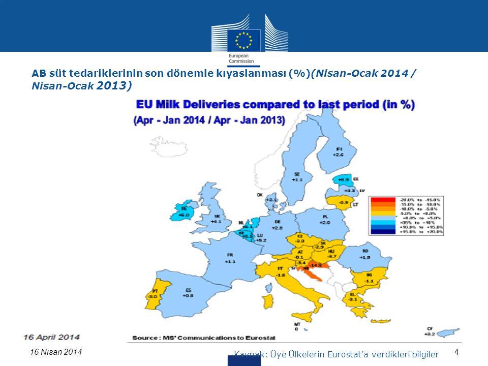 416 Nisan 2014 Kaynak: Üye Ülkelerin Eurostat'a verdikleri bilgiler AB süt tedariklerinin son dönemle kıyaslanması (%)(Nisan-Ocak 2014 / Nisan-Ocak 2013)