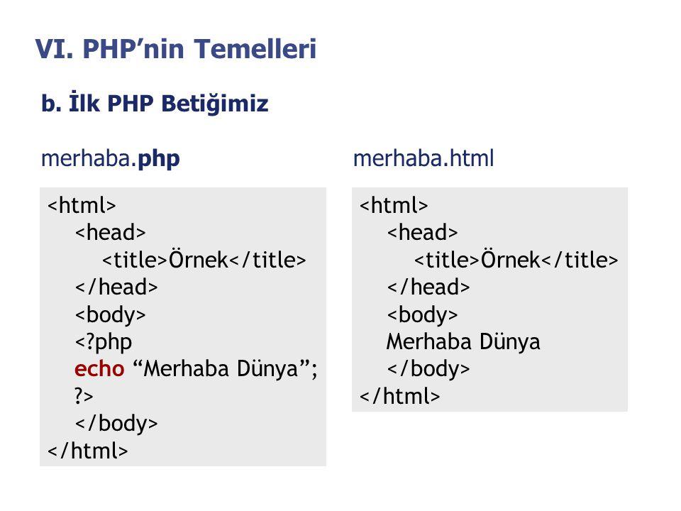 """VI. PHP'nin Temelleri b. İlk PHP Betiğimiz merhaba.php merhaba.html Örnek <?php echo """"Merhaba Dünya""""; ?> Örnek Merhaba Dünya"""