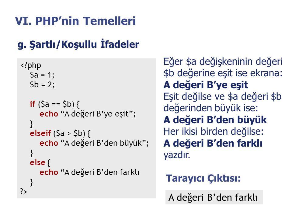 """VI. PHP'nin Temelleri g. Şartlı/Koşullu İfadeler <?php $a = 1; $b = 2; if ($a == $b) { echo """"A değeri B'ye eşit""""; } elseif ($a > $b) { echo """"A değeri"""