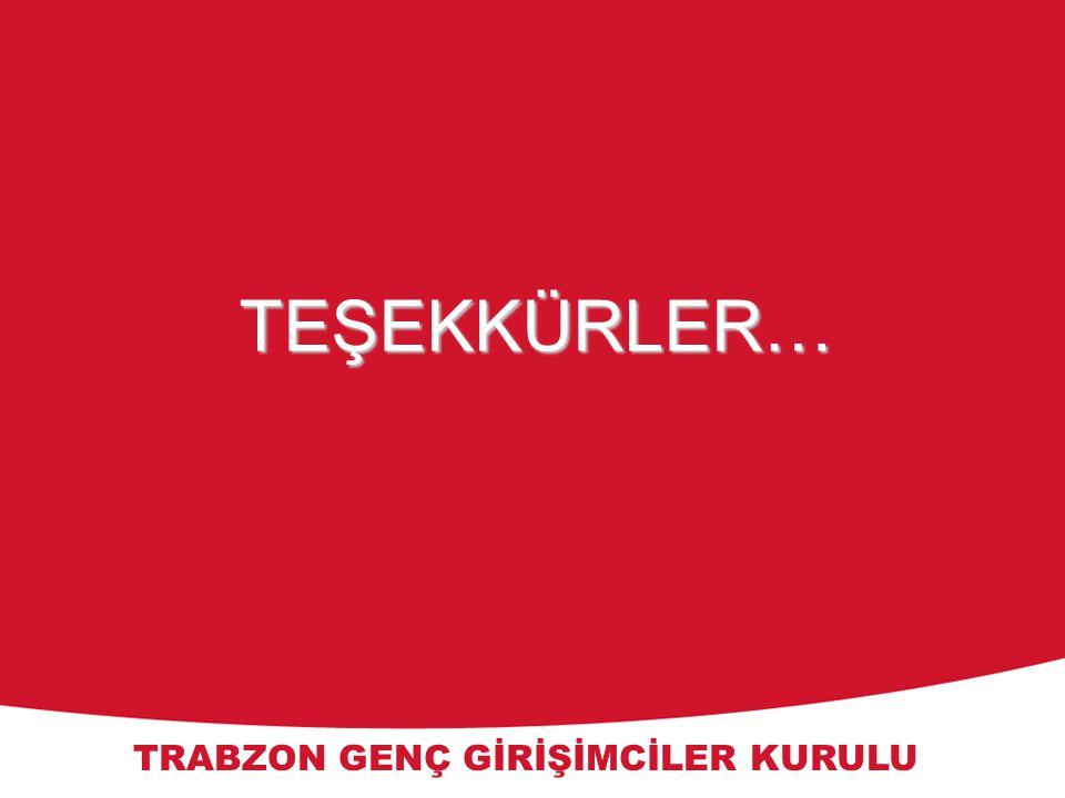 Toyota Motor Marketing Europe TRABZON GENÇ GİRİŞİMCİLER KURULU TEŞEKKÜRLER…