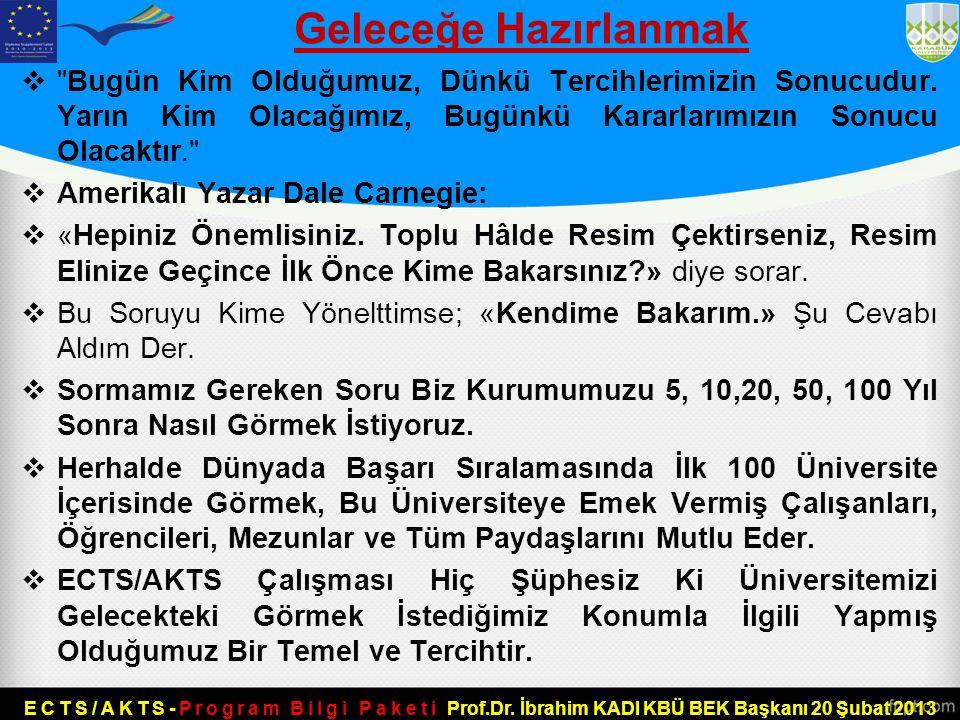 6.Profile of the programme [4]/ Program Tanımı/Profili  İlk Sırada Verildi.