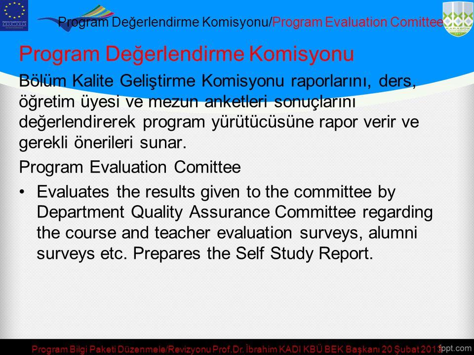 Program Bilgi Paketi Düzenmele/Revizyonu Prof.Dr. İbrahim KADI KBÜ BEK Başkanı 20 Şubat 2013 Program Komisyonları/Program Committees Burada Belirtilen