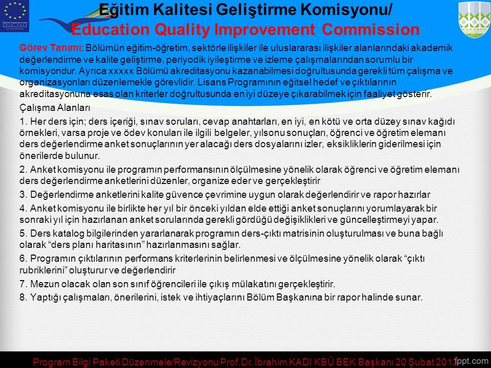 Program Bilgi Paketi Düzenmele/Revizyonu Prof.Dr. İbrahim KADI KBÜ BEK Başkanı 20 Şubat 2013 Program Değerlendirme Komisyonu/Program Evaluation Comitt
