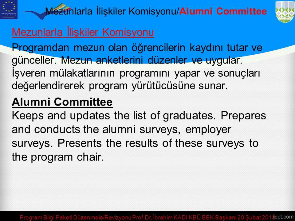 Program Bilgi Paketi Düzenmele/Revizyonu Prof.Dr. İbrahim KADI KBÜ BEK Başkanı 20 Şubat 2013 Transfer Öğrencileri Komisyonu/ Transfer Students Committ