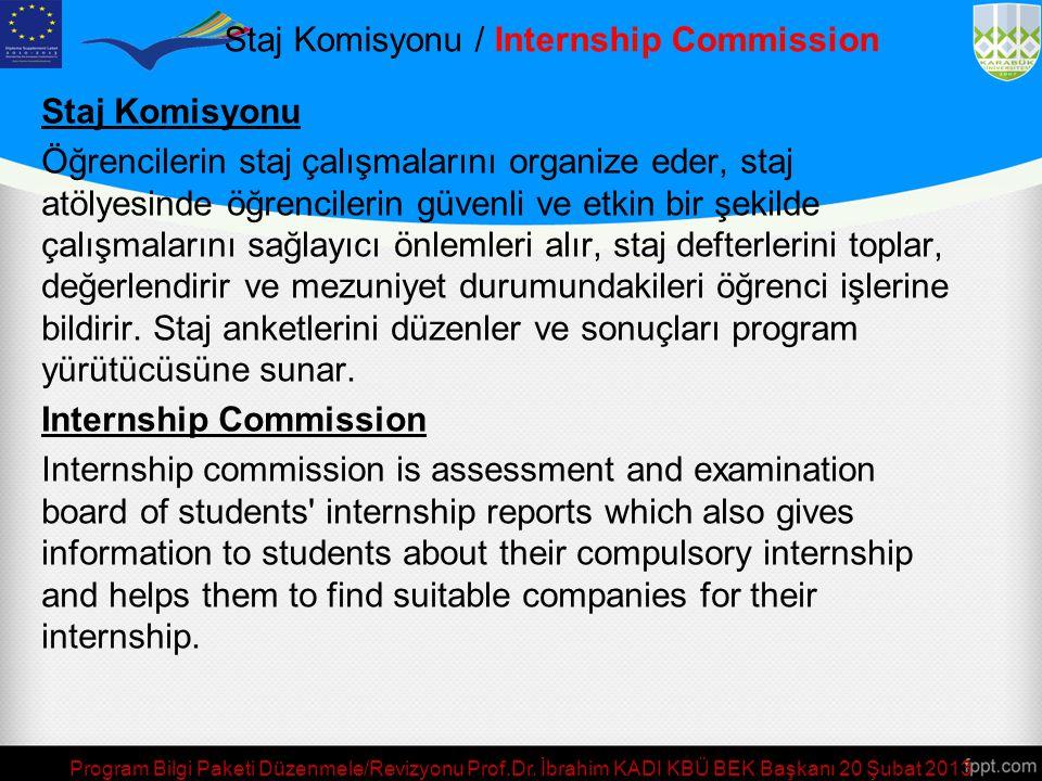Program Bilgi Paketi Düzenmele/Revizyonu Prof.Dr. İbrahim KADI KBÜ BEK Başkanı 20 Şubat 2013 Mezunlarla İlişkiler Komisyonu/Alumni Committee Mezunlarl