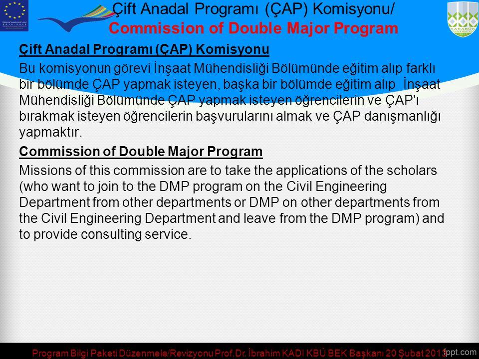 Program Bilgi Paketi Düzenmele/Revizyonu Prof.Dr. İbrahim KADI KBÜ BEK Başkanı 20 Şubat 2013 Bölüm AKTS İntibak Komisyonu Bu komisyonun görevleri; değ
