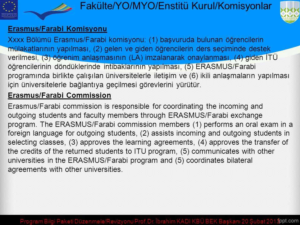 Program Bilgi Paketi Düzenmele/Revizyonu Prof.Dr. İbrahim KADI KBÜ BEK Başkanı 20 Şubat 2013 Çift Anadal Programı (ÇAP) Komisyonu/ Commission of Doubl