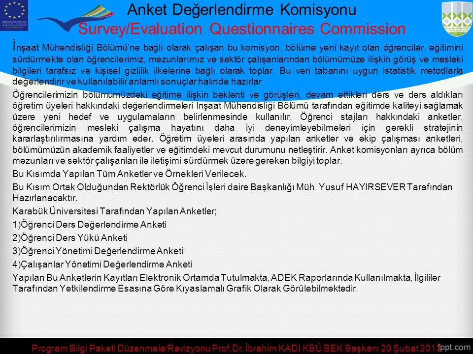 Fakülte/YO/MYO/Enstitü Kurul/Komisyonlar Erasmus/Farabi Komisyonu Xxxx Bölümü Erasmus/Farabi komisyonu: (1) başvuruda bulunan öğrencilerin mülakatları