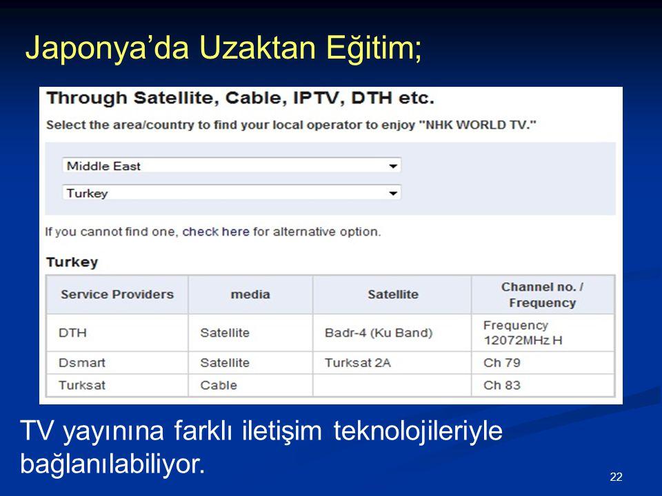 22 Japonya'da Uzaktan Eğitim; TV yayınına farklı iletişim teknolojileriyle bağlanılabiliyor.