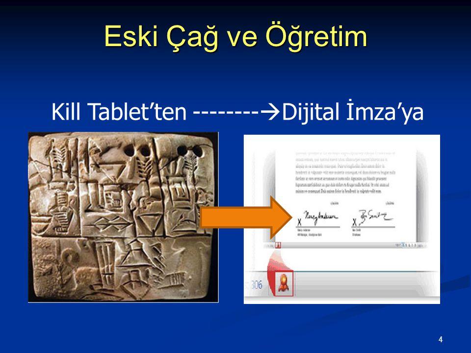 4 Eski Çağ ve Öğretim Kill Tablet'ten--------  Dijital İmza'ya