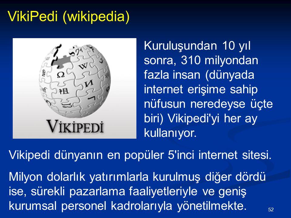 52 VikiPedi (wikipedia) Kuruluşundan 10 yıl sonra, 310 milyondan fazla insan (dünyada internet erişime sahip nüfusun neredeyse üçte biri) Vikipedi yi her ay kullanıyor.