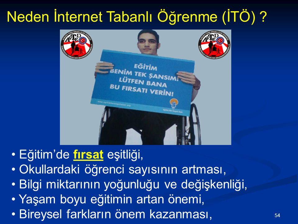 54 Neden İnternet Tabanlı Öğrenme (İTÖ) .