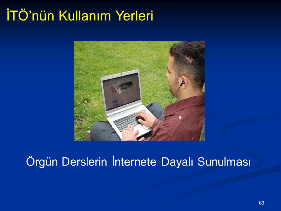 63 İTÖ'nün Kullanım Yerleri Örgün Derslerin İnternete Dayalı Sunulması