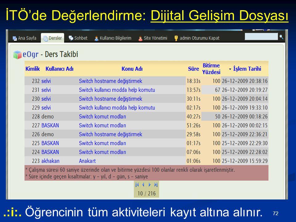 72 İTÖ'de Değerlendirme: Dijital Gelişim Dosyası.:i:. Öğrencinin tüm aktiviteleri kayıt altına alınır.