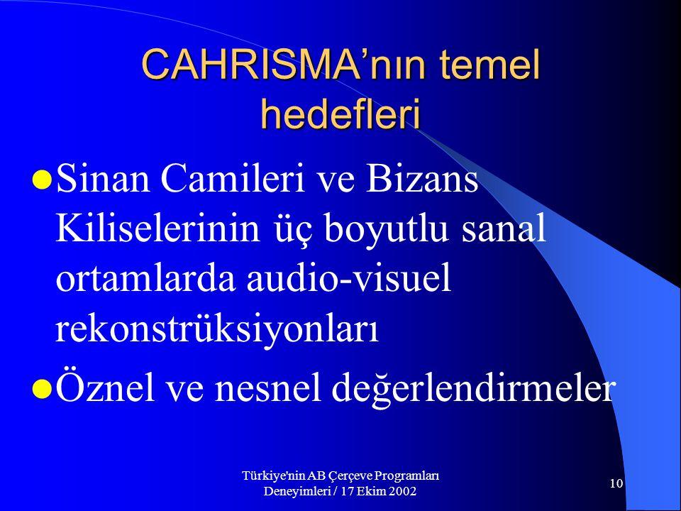 Türkiye nin AB Çerçeve Programları Deneyimleri / 17 Ekim 2002 10 CAHRISMA'nın temel hedefleri  Sinan Camileri ve Bizans Kiliselerinin üç boyutlu sanal ortamlarda audio-visuel rekonstrüksiyonları  Öznel ve nesnel değerlendirmeler