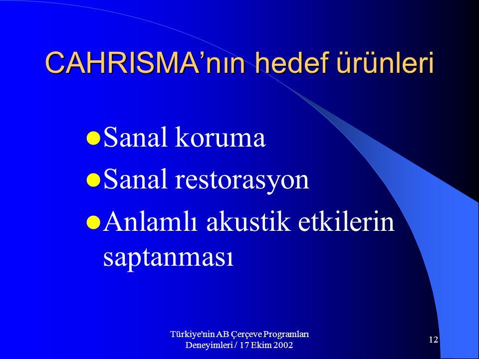 Türkiye nin AB Çerçeve Programları Deneyimleri / 17 Ekim 2002 12 CAHRISMA'nın hedef ürünleri  Sanal koruma  Sanal restorasyon  Anlamlı akustik etkilerin saptanması