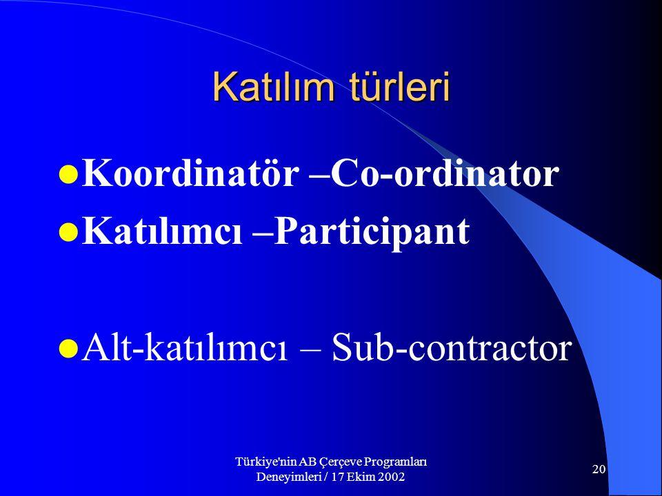Türkiye nin AB Çerçeve Programları Deneyimleri / 17 Ekim 2002 20 Katılım türleri  Koordinatör –Co-ordinator  Katılımcı –Participant  Alt-katılımcı – Sub-contractor