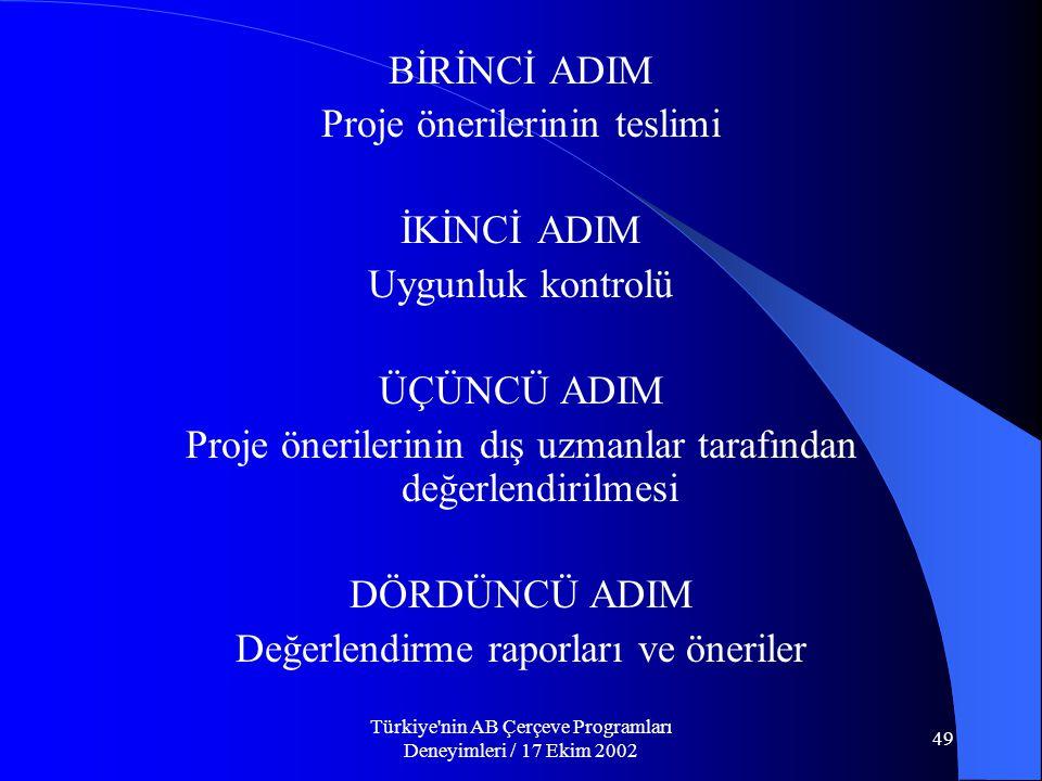 Türkiye nin AB Çerçeve Programları Deneyimleri / 17 Ekim 2002 49 BİRİNCİ ADIM Proje önerilerinin teslimi İKİNCİ ADIM Uygunluk kontrolü ÜÇÜNCÜ ADIM Proje önerilerinin dış uzmanlar tarafından değerlendirilmesi DÖRDÜNCÜ ADIM Değerlendirme raporları ve öneriler