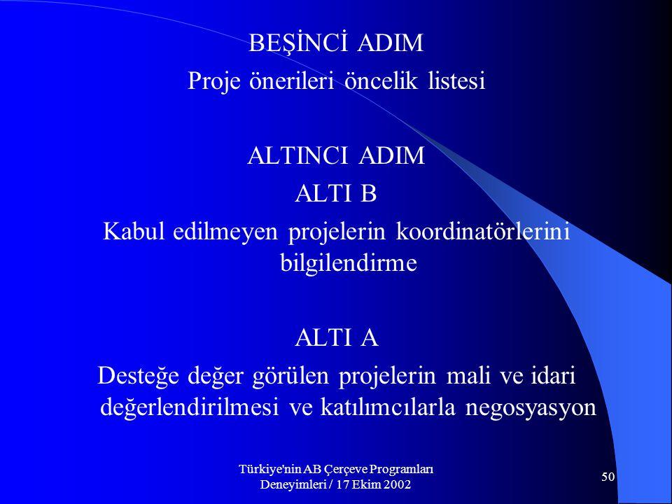 Türkiye nin AB Çerçeve Programları Deneyimleri / 17 Ekim 2002 50 BEŞİNCİ ADIM Proje önerileri öncelik listesi ALTINCI ADIM ALTI B Kabul edilmeyen projelerin koordinatörlerini bilgilendirme ALTI A Desteğe değer görülen projelerin mali ve idari değerlendirilmesi ve katılımcılarla negosyasyon