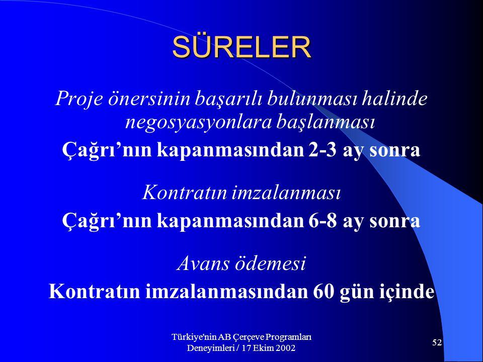 Türkiye nin AB Çerçeve Programları Deneyimleri / 17 Ekim 2002 52 SÜRELER Proje önersinin başarılı bulunması halinde negosyasyonlara başlanması Çağrı'nın kapanmasından 2-3 ay sonra Kontratın imzalanması Çağrı'nın kapanmasından 6-8 ay sonra Avans ödemesi Kontratın imzalanmasından 60 gün içinde