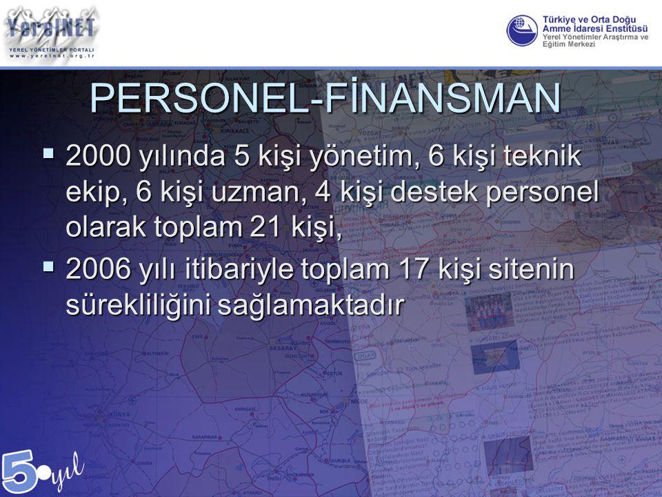 PERSONEL-FİNANSMAN  2000 yılında 5 kişi yönetim, 6 kişi teknik ekip, 6 kişi uzman, 4 kişi destek personel olarak toplam 21 kişi,  2006 yılı itibariy