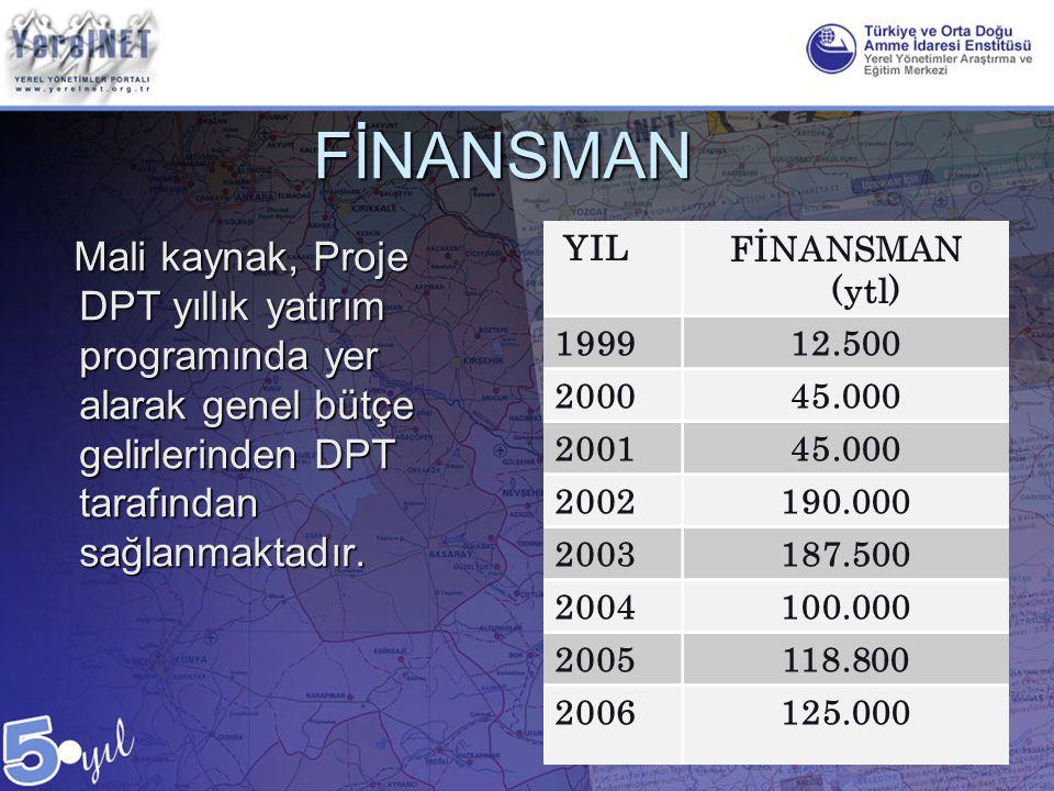 FİNANSMAN Mali kaynak, Proje DPT yıllık yatırım programında yer alarak genel bütçe gelirlerinden DPT tarafından sağlanmaktadır. Mali kaynak, Proje DPT