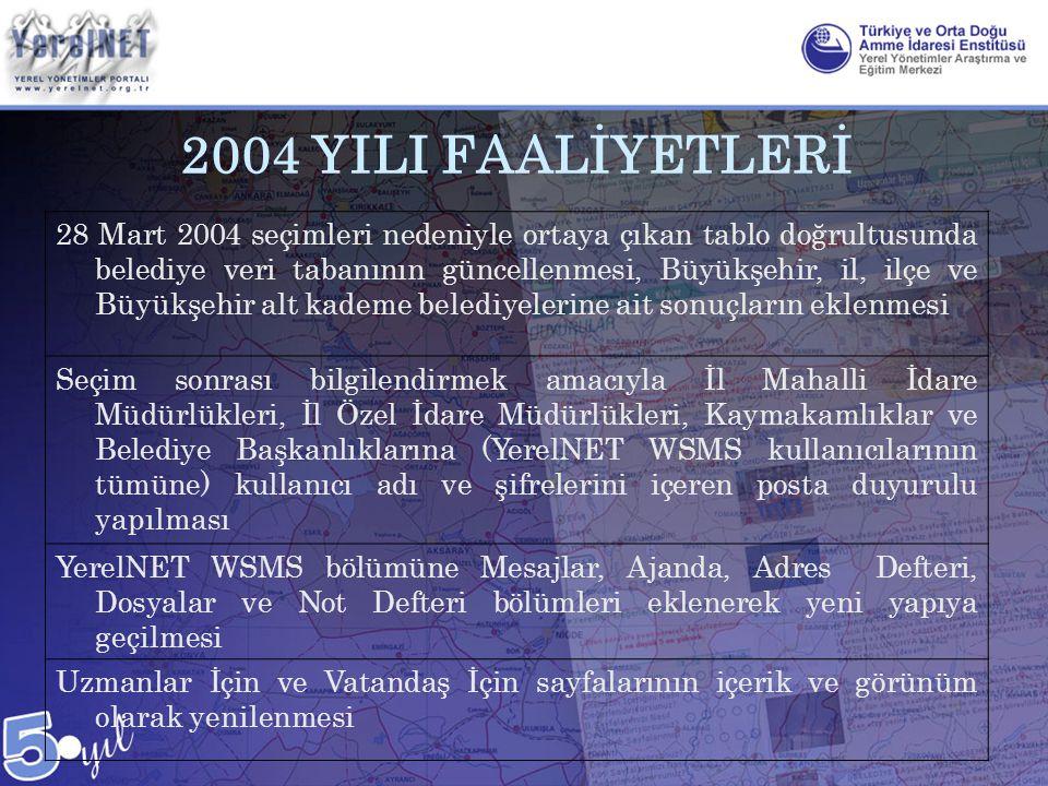 2004 YILI FAALİYETLERİ 28 Mart 2004 seçimleri nedeniyle ortaya çıkan tablo doğrultusunda belediye veri tabanının güncellenmesi, Büyükşehir, il, ilçe v