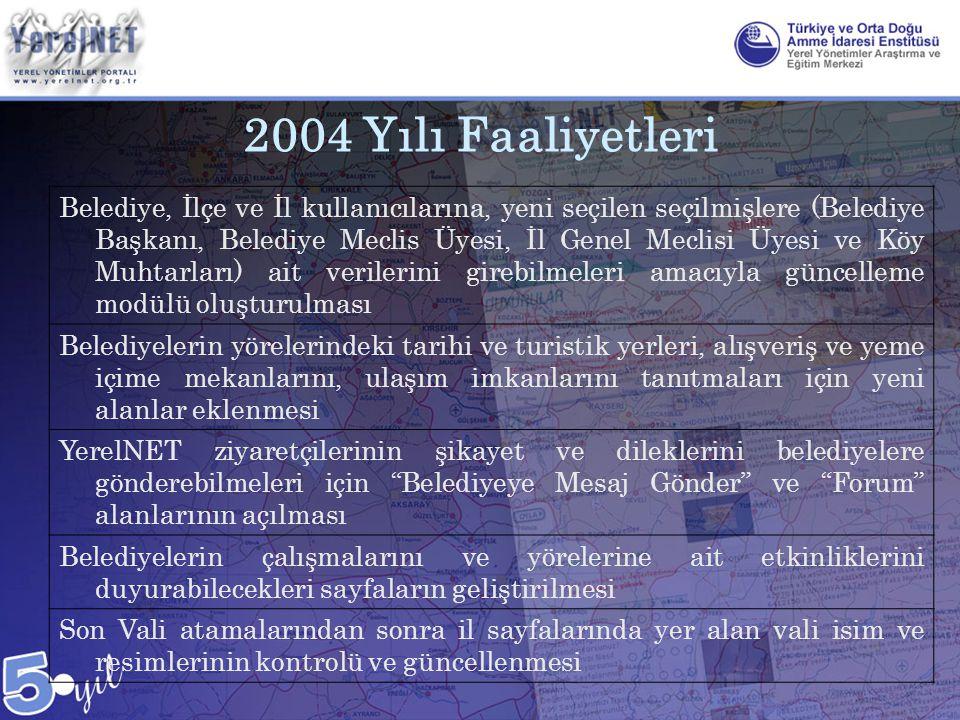 2004 Yılı Faaliyetleri Belediye, İlçe ve İl kullanıcılarına, yeni seçilen seçilmişlere (Belediye Başkanı, Belediye Meclis Üyesi, İl Genel Meclisi Üyes