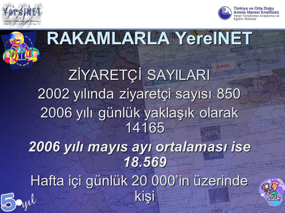RAKAMLARLA YerelNET ZİYARETÇİ SAYILARI 2002 yılında ziyaretçi sayısı 850 2006 yılı günlük yaklaşık olarak 14165 2006 yılı mayıs ayı ortalaması ise 18.