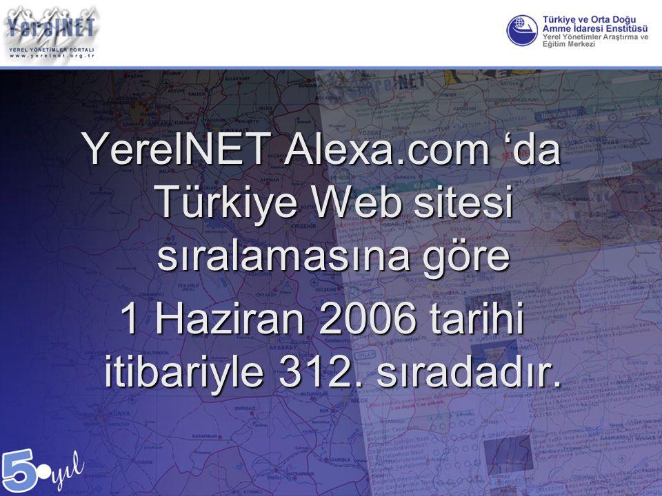 YerelNET Alexa.com 'da Türkiye Web sitesi sıralamasına göre 1 Haziran 2006 tarihi itibariyle 312. sıradadır.