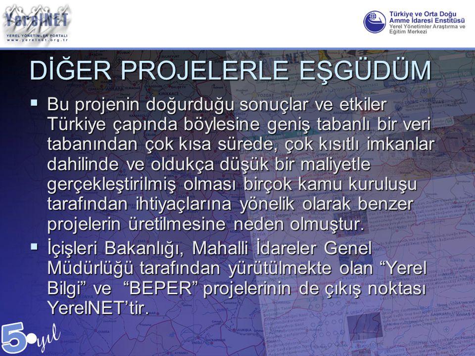 DİĞER PROJELERLE EŞGÜDÜM  Bu projenin doğurduğu sonuçlar ve etkiler Türkiye çapında böylesine geniş tabanlı bir veri tabanından çok kısa sürede, çok