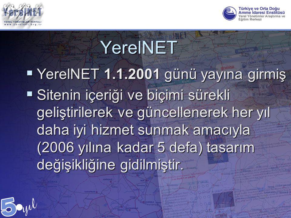 YerelNET  YerelNET 1.1.2001 günü yayına girmiş  Sitenin içeriği ve biçimi sürekli geliştirilerek ve güncellenerek her yıl daha iyi hizmet sunmak ama
