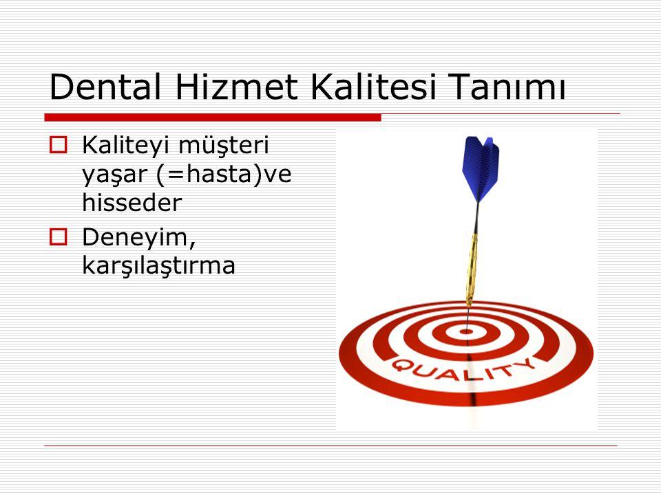 Dental Hizmet Kalitesi Tanımı  Kaliteyi müşteri yaşar (=hasta)ve hisseder  Deneyim, karşılaştırma