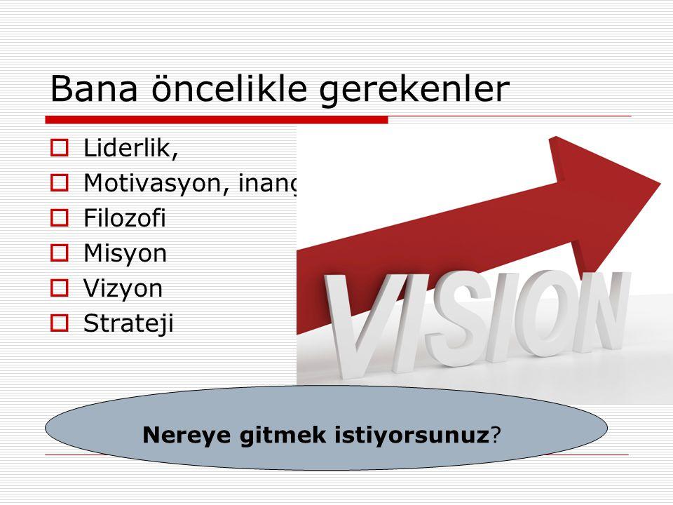 Bana öncelikle gerekenler  Liderlik,  Motivasyon, inanç  Filozofi  Misyon  Vizyon  Strateji Nereye gitmek istiyorsunuz?