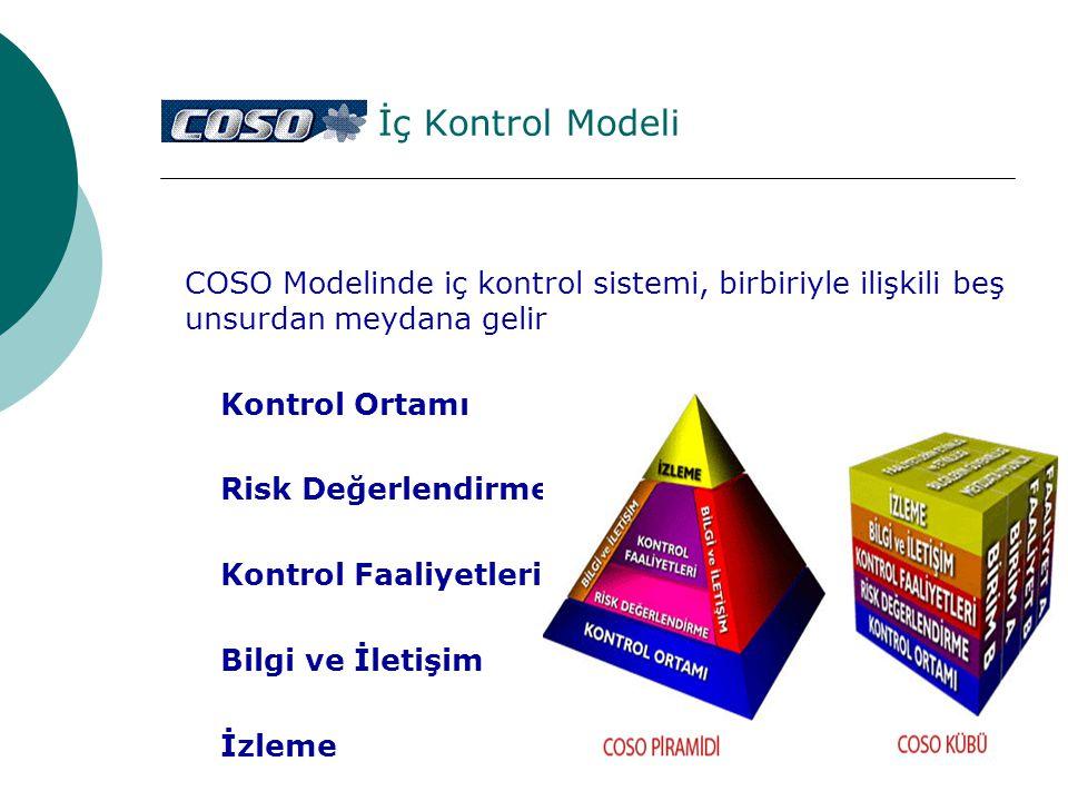 İç Kontrol Modeli COSO Modelinde iç kontrol sistemi, birbiriyle ilişkili beş unsurdan meydana gelir Kontrol Ortamı Risk Değerlendirme Kontrol Faaliyet