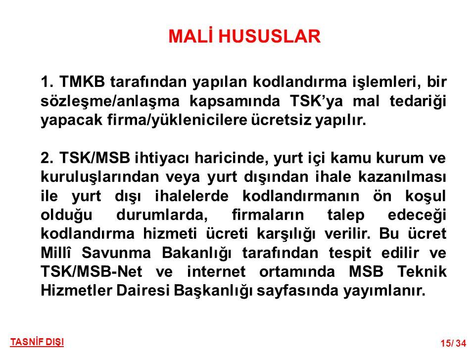 15/ 34 TASNİF DIŞI MALİ HUSUSLAR 1.TMKB tarafından yapılan kodlandırma işlemleri, bir sözleşme/anlaşma kapsamında TSK'ya mal tedariği yapacak firma/yü