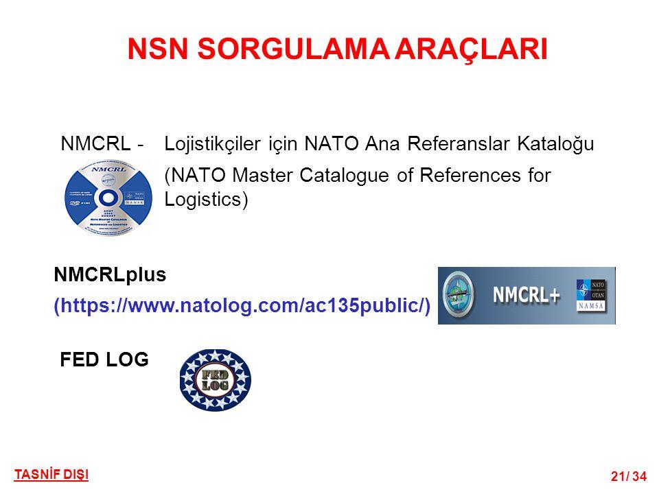 21/ 34 TASNİF DIŞI NSN SORGULAMA ARAÇLARI NMCRL - Lojistikçiler için NATO Ana Referanslar Kataloğu (NATO Master Catalogue of References for Logistics)