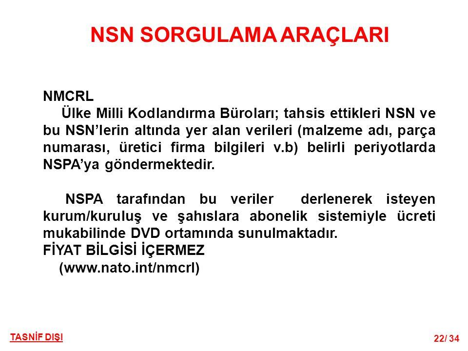 22/ 34 TASNİF DIŞI NSN SORGULAMA ARAÇLARI NMCRL Ülke Milli Kodlandırma Büroları; tahsis ettikleri NSN ve bu NSN'lerin altında yer alan verileri (malzeme adı, parça numarası, üretici firma bilgileri v.b) belirli periyotlarda NSPA'ya göndermektedir.